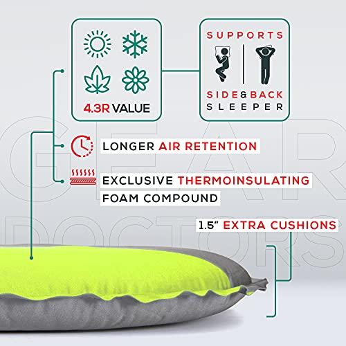 Gear Doctors Self Inflating Sleeping Pad Comfort