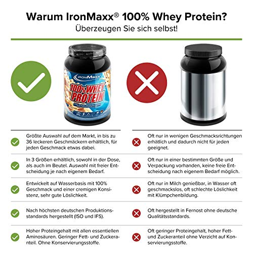 Ironmaxx 100% Whey Protein, Cookies & Cream, 900g - 5