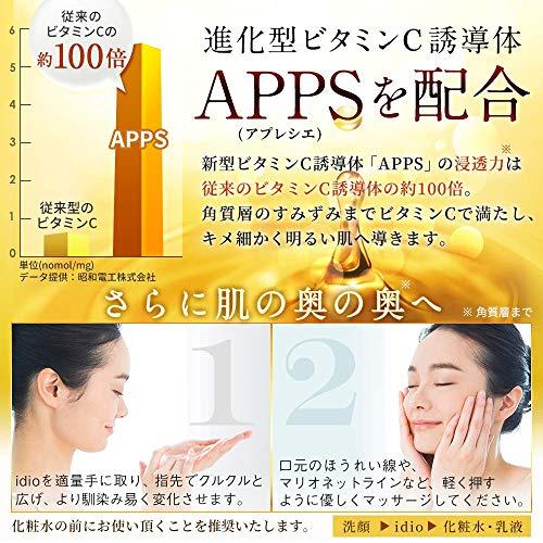 (イディオ)idio皮膚科医が大注目のヒト幹細胞美容液ほうれい線セラミドEGFビタミンC誘導体APPS無香料日本製