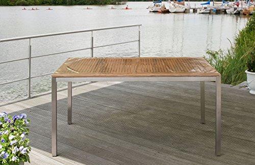 Eigbrecht 142106 Klarsicht Abdeckhaube Schutzhülle für Tischplatten 180x100cm, ohne Abhang