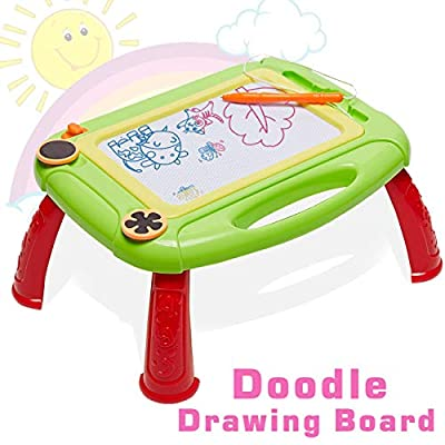 HahaGift Toys for 1 2 3 Year Old Boy Gifts, Kids Magnetic Doodle Drawing Board, Thanksgiving Christmas Birthday Gifts for 3 2 1 Year Old Boy Toys, 2 Year Old Boy Birthday Gift, Boy Toys Age 1 2 3