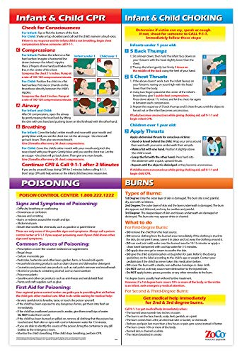Child & Infant CPR Poster - Choking Poster - Poison and Burns First Aid Sign - Baby CPR Instructions - Heimlich Maneuver Chart - 12 x 18 Inches, Laminated