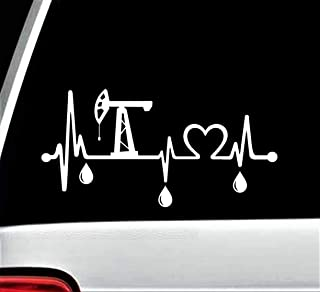 Le Fleur De Lis Heartbeat Lifeline Decal Sticker for Car Window 2-Count BG 480