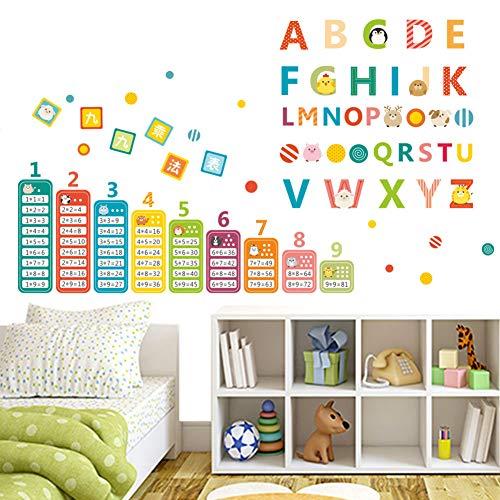TAOYUE kinderen leermiddelen muurstickers dieren Engels alfabet Neun Multiplication tabellen kinderen kinderkamer decor PVC Muurtattoo