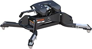 CURT 16046 Black A25 5th Wheel Hitch for Ram Puck System, 25,000 lbs