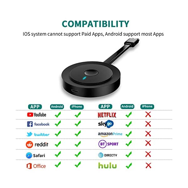 Wireless HDMI Display Dongle Adapter, 4K Ultra HD WiFi Streaming Video Receiver for iPhone/iPad/iOS/Android/PC/Tablet/Windows/Mac OS to HDTV/Monitor/Projector, Support Miracast, DLNA, Airplay