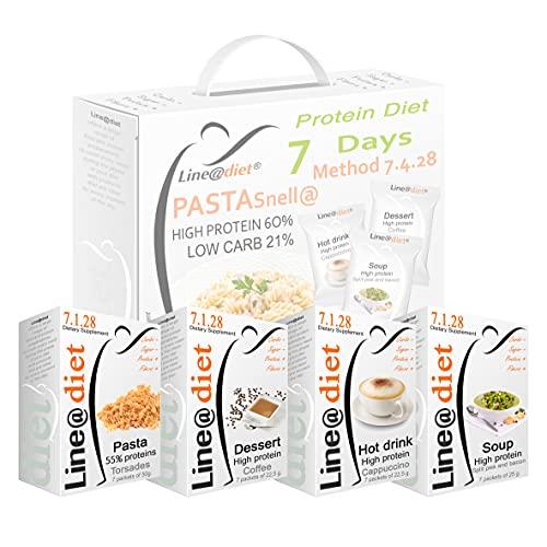 Alimenti Proteici in BAG COMPLETO con PASTA   Opzione A = 21 preparati PROTEICI (buste proteiche) senza Carboidrati e senza Zuccheri + 7 confezioni da 50 grammi di PASTA PROTEICA al 60% di Proteine   Una settimana completa con colazione, spuntino, pranzo e cena.