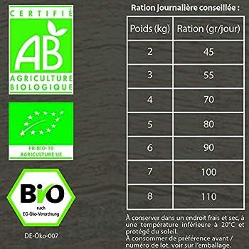 Ma patte bio - Croquettes Bio pour Chat Adulte - 1,5kg (1,5kg)