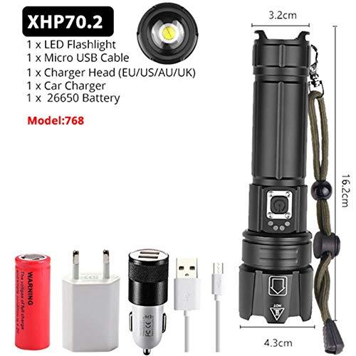 Weike XHP90.2 súper Brillante del USB LED Linterna