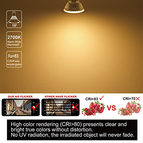 PRCNL Bombillas LED