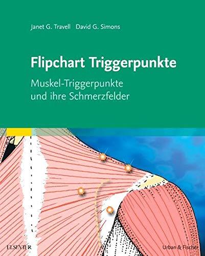 Flipchart Triggerpunkte: Muskel-Triggerpunkte und ihre Schmerzfelder