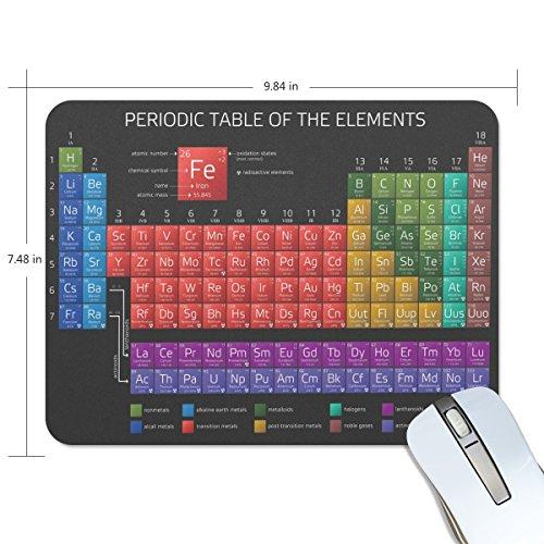 ZZKKO Periodensystem der Elemente, rutschfest, 23,9 cm (L) x 19,1 cm (B) x 0,2 cm (H) Gummi-Mauspad für Home Office Laptop Computer Tastatur