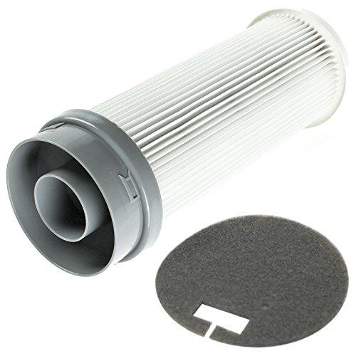 Fits VAX Eessentials VEU-103 VEU-1 Vacuum Cleaner FILTER SET