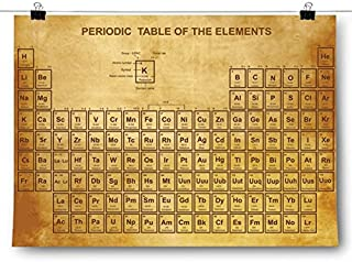 Inspired Posters Vintage Periodic Table Poster Size 18x24