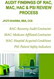 Audit Findings of RAC, MAC, HAC & PSI Review Process: Understanding Your Own Hospital