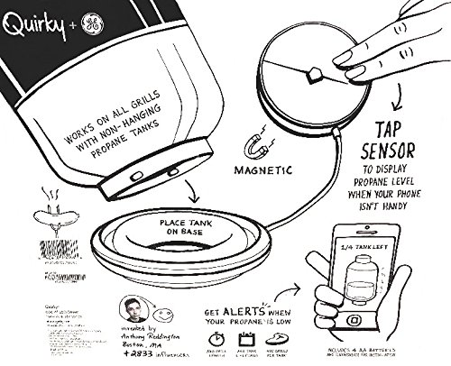 Quirky Refuel Smart Propane Tank Gauge