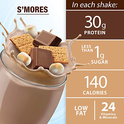 Pure Protein Complete Ready to Drink Protein Shake, Keto Diet Friendly Snack, 30g Whey Protein, with Vitamin A, Vitamin D, and Zinc to Support Immune Health, S'Mores, 11oz, Pack of 12