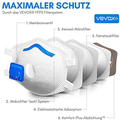 VEVOX® FFP3 Masken *NEU* – Im 5er Set – mit Komfort Plus Abdichtung – Atemschutzmaske FFP3 mit Ventil – CE Zertifiziert für den zuverlässigsten Schutz - 4