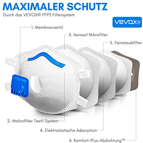 VEVOX® FFP3 Masken *NEU* - Im 5er Set - mit Komfort Plus Abdichtung - Atemschutzmaske FFP3 mit Ventil - CE Zertifiziert für den zuverlässigsten Schutz - 6