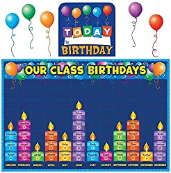 birthday cake graph bulletin board