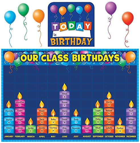 Teacher Created Resources 5335 Birthday Graph Bulletin Board