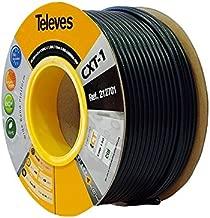 Mejor Cable Coaxial Exterior Televes de 2020 - Mejor valorados y revisados
