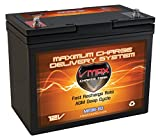 Top 10 Deep Cycle Battery Chargers