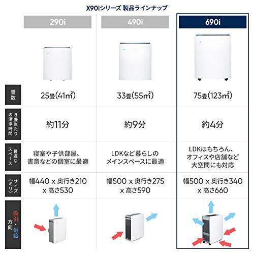 ブルーエア空気清浄機Classic690i75畳(2019-2020最新モデル/新フィルター搭載)104748