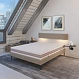 Arensberger ® SPRINGXX 7-Zonen Taschen-Federkern Matratze, 90 x 200 cm, Höhe 19cm - 7