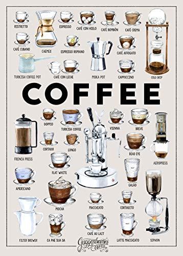 Guggenheimer Coffee -   Kaffee Poster -