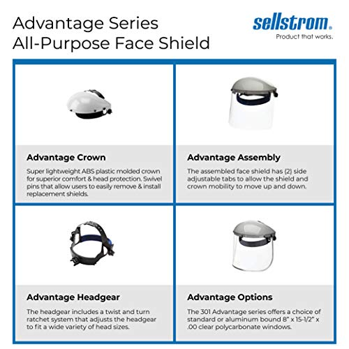 Sellstrom Face Shield S30110 Advantage Series, Safety Mask for Men and Women, Clear Aluminum Polycarbonate, Ratchet Headgear, Lightweight Comfort, ANSI Z87