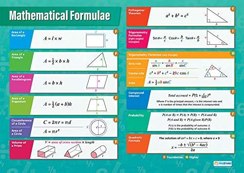 Fórmulas matemáticas | Gráficos de matemáticas | Papel brillante que mide...