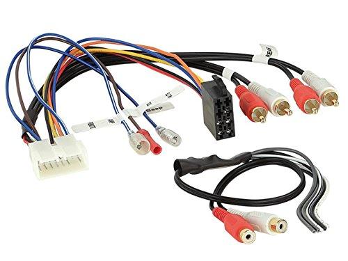 Adaptateur systeme actif pour Lexus ap91 - ADNAuto