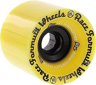 71 mm longboard wheels