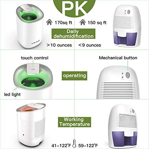 Product Image 6: Electric Mini Dehumidifier, 1500 Cubic Feet (170 sq ft)