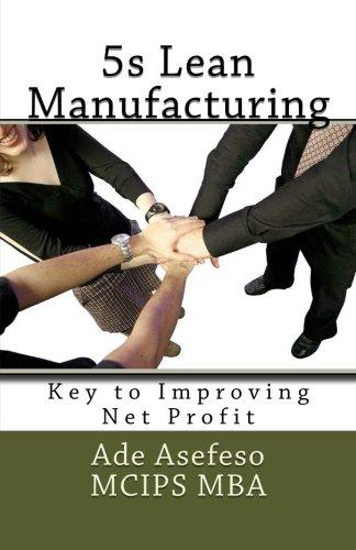5s Lean Manufacturing: Key to Improving Net Profit