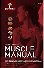 Muscle Manual - Second Edition (2018)