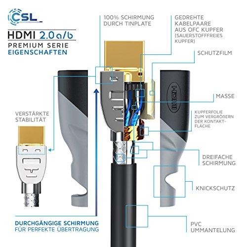 CSL - 1,5m - Ultra HD 4k HDMI Kabel 2.0b 60Hz 18GBit s - High Speed with Ethernet - Kabel 3 Fach geschirmt inkl. Stecker- und Kontaktschirmung - 4K Ultra HD 2160p Full HD 1080p - 3D ARC CEC