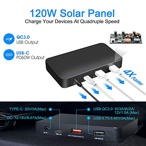 ACOPOWER 12V 120W Portable Solar Panel Kit; Foldable Solar Suitcase For RV, Boat Compatible Multiple Kinds of Power Station with Quick Charge 3.0, 12AWG Cable with Solar Male/Female Quick Connectors