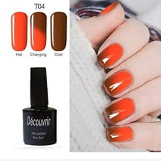 CoCocina Decouvrir Temperature Change Nail Uv Gel Color Changing Polish Gradient Thermal Chameleon Cute - 04