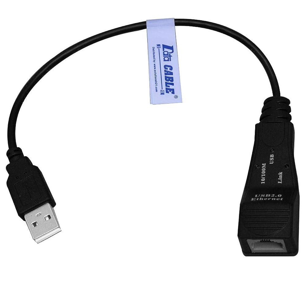 パーセントあえぎ変形するUSBNOVEL イーサネットアダプター USB 2.0から10/100 有線アダプター RJ45 イーサネット LANアダプター MacBook、Chromebook、Mac OS、Windows 10、8.1、プラグアンドプレイ