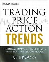 Best al brooks trading books Reviews