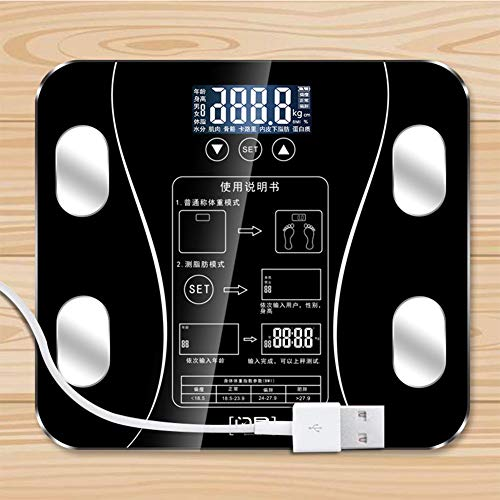 Great Features Of Tempered Glass Scale Smart,Household High Rrecision Bathroom Scales LCD Display 40...