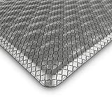 Anti Fatigue Comfort Mat – 3/4' Thick Non-Slip BottomKitchen Matfor Stand Desk, Kitchens, and...