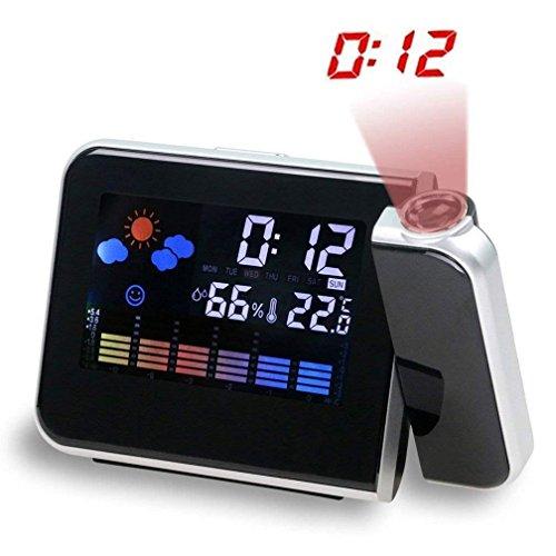 Hangrui Reloj de proyección Digital,Pantalla LED Alarma de ...