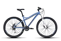 Top 10 Mountain Bikes In 2019 - My Pick Will Please You