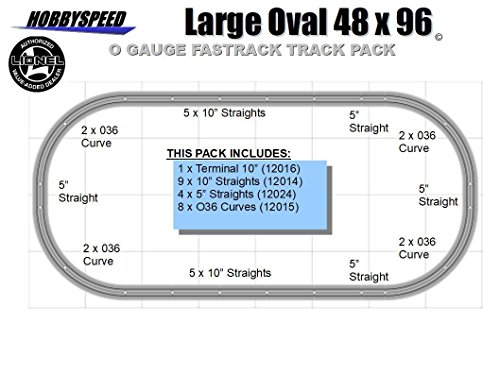 Fastrack 48x96 TRACK COMPLETE OVAL SET