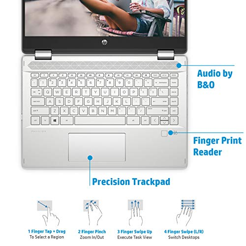 HP Pavilion x360 Intel Core i7 10th Gen Alexa Enabled Laptop 14-inch FHD (16GB/512GB SSD/MX250 2GB Graphics/Win 10/MS Office/Inking Pen/FPR), 14-dh1026TX