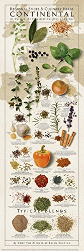 Picture Peddler Regional Spices and Culinary Herbs Continental Ziegler & Keating Kitchen Cooking Print Poster 12x36