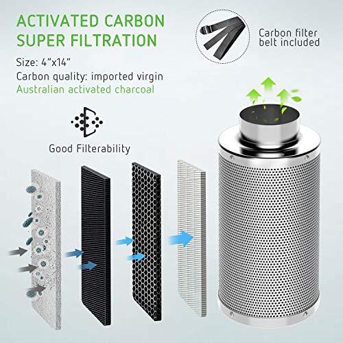 VIVOSUN Carbon Filter